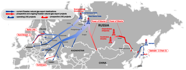 Gazprom current Russia gas pipelines
